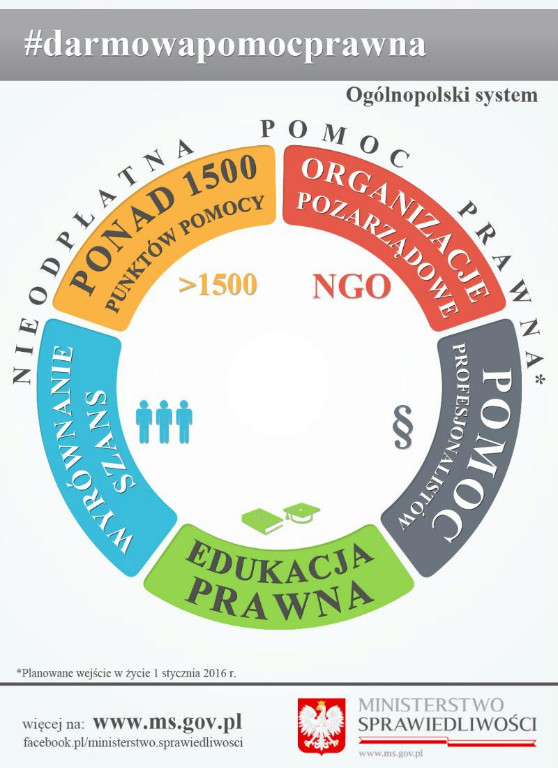 grafika4a